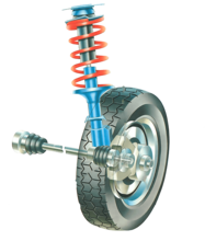 how a manual gearbox works