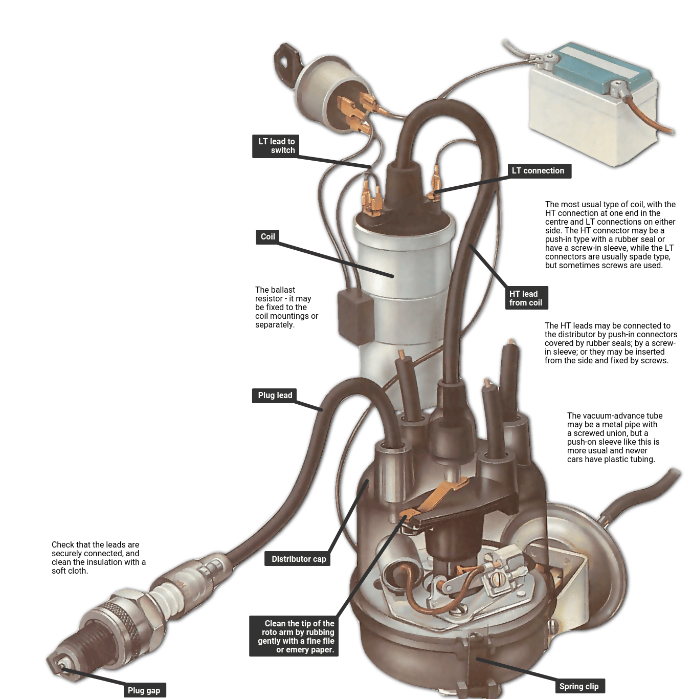A typical ignition system