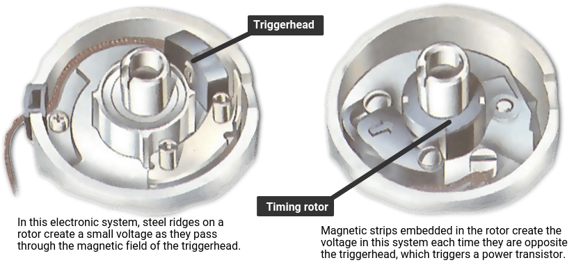Two types of triggering mechanism