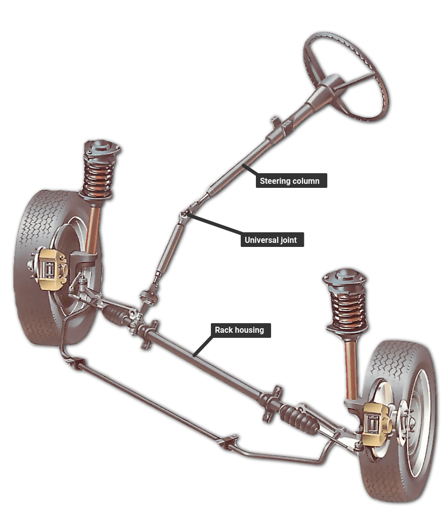 How The Steering System Works How A Car Works