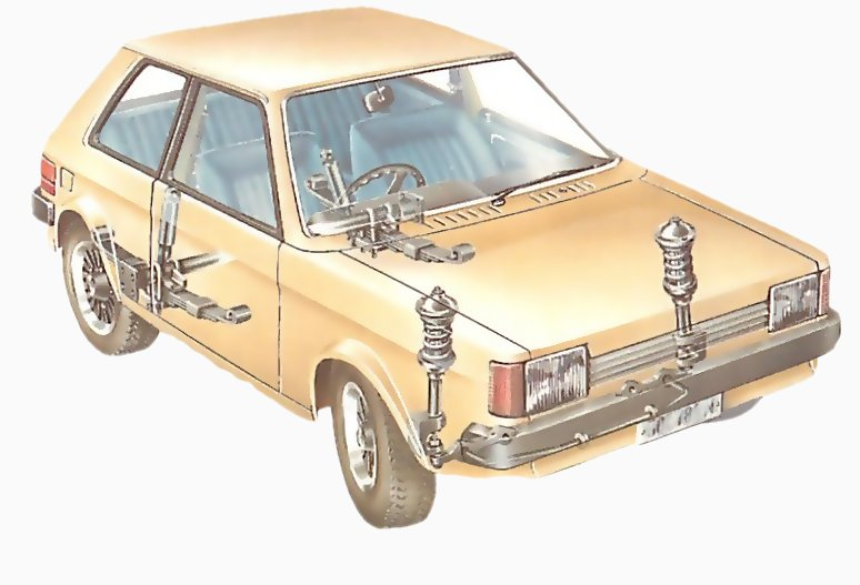 Dampers For Cars : Checking damper units how a car works