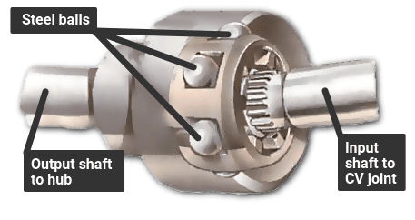Constant-velocity (CV) joint
