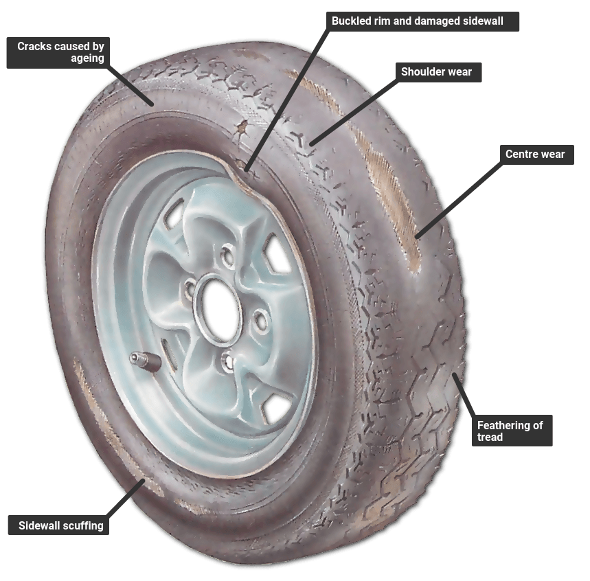 Car Tire Pressure >> Checking for wheel and tyre damage | How a Car Works