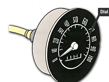 How A Speedometer Works How A Car Works