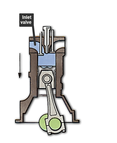 How Does A Diesel Engine Work >> How A Diesel Engine Works How A Car Works