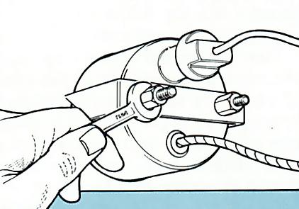 3. Fit gauge