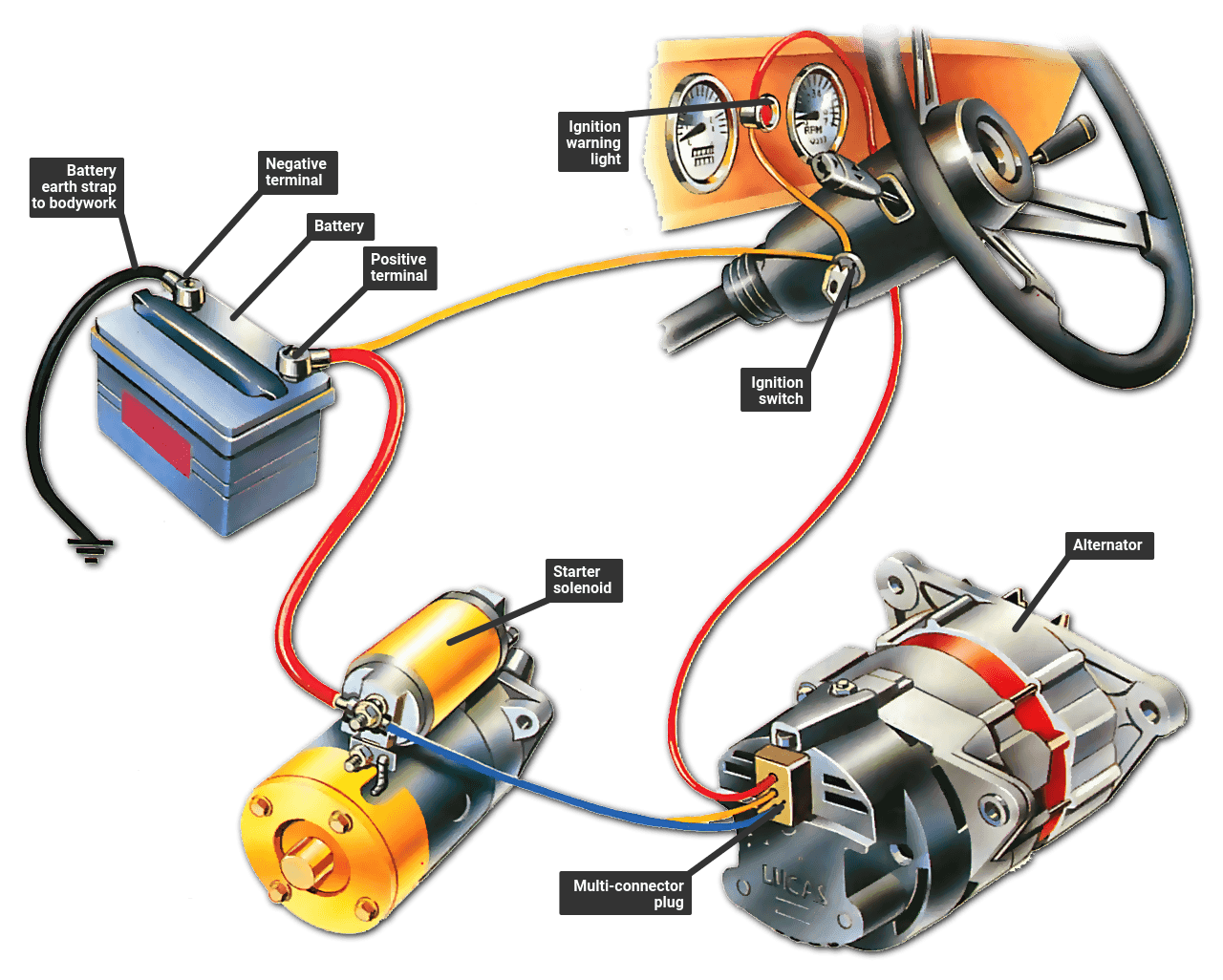 Wiring 3 Way Switch Troubleshooting Diagram Malfunction The Ignition Warning Light How A Car Works Wire Methods