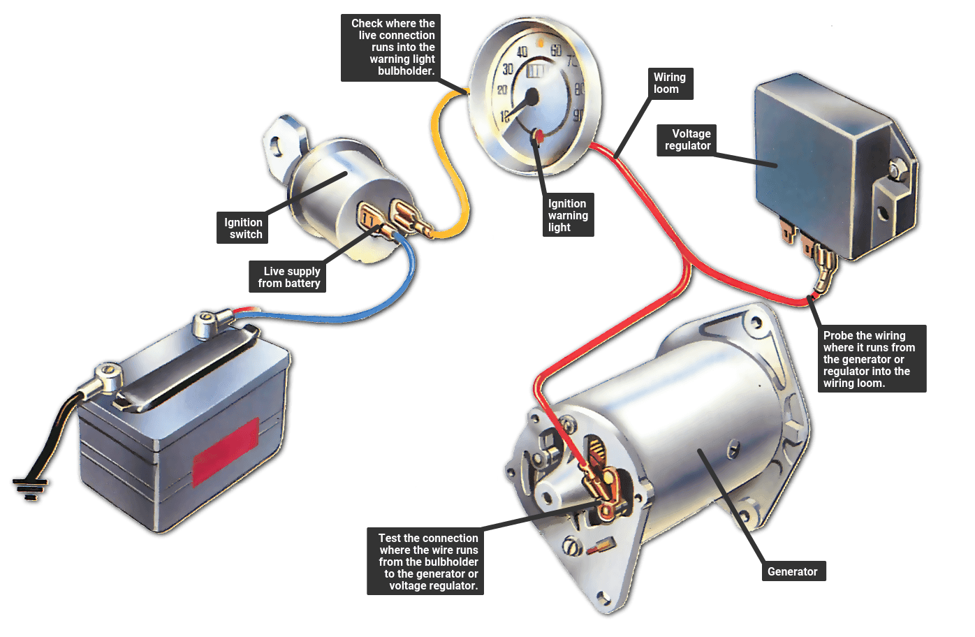 Generator    Light    Wiring  wiring    diagram    on the
