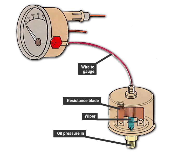 Oil Gauge Wiring Diagram | Wiring Schematic Diagram on
