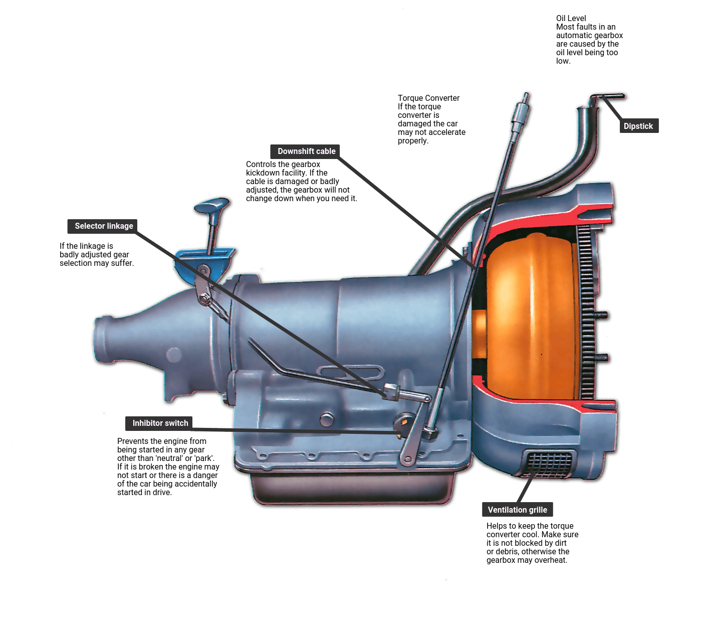 WRG-1056] Car Internal Engine Parts Diagram