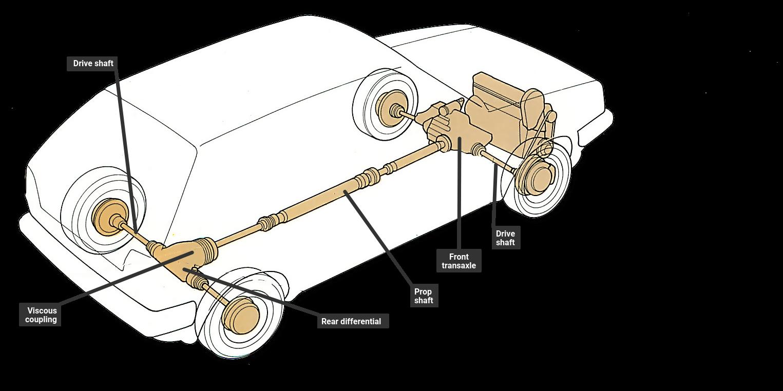 VW Golf synchro