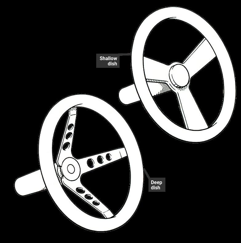 Wheel dish to alter rim position