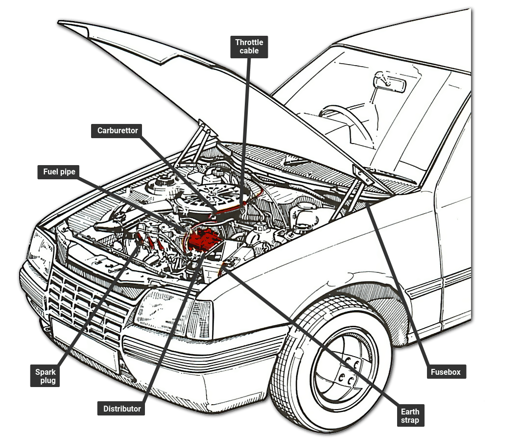 What To Do If The Engine Stops How A Car Works Make Your Own Fuse Box