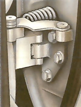 Hinges with springs