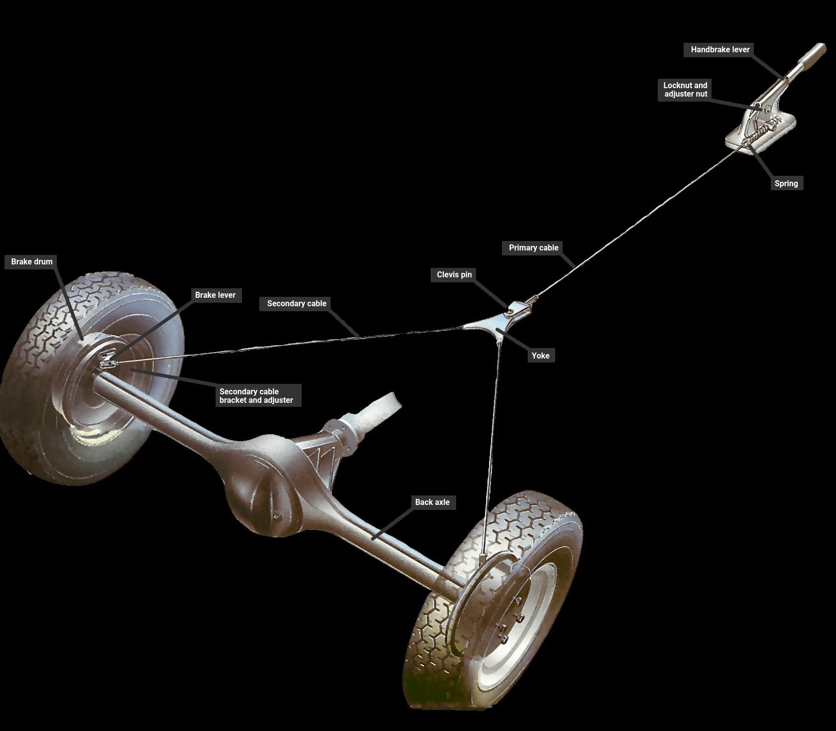 Parking Brake Cable Adjustment Nuts
