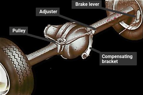Alternative handbrake layout