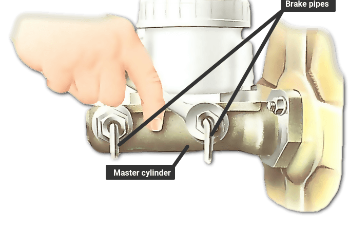 Replacing a master cylinder and servo unit | How a Car Works