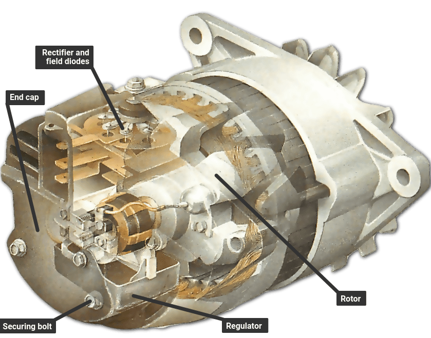 ing a new voltage regulator | How a Car Works Lucas Acr Alternator Wiring Diagram on lucas a127 alternator, lucas alternator parts, lucas alternator cross reference, lucas alternator testing, lucas alternator connections,