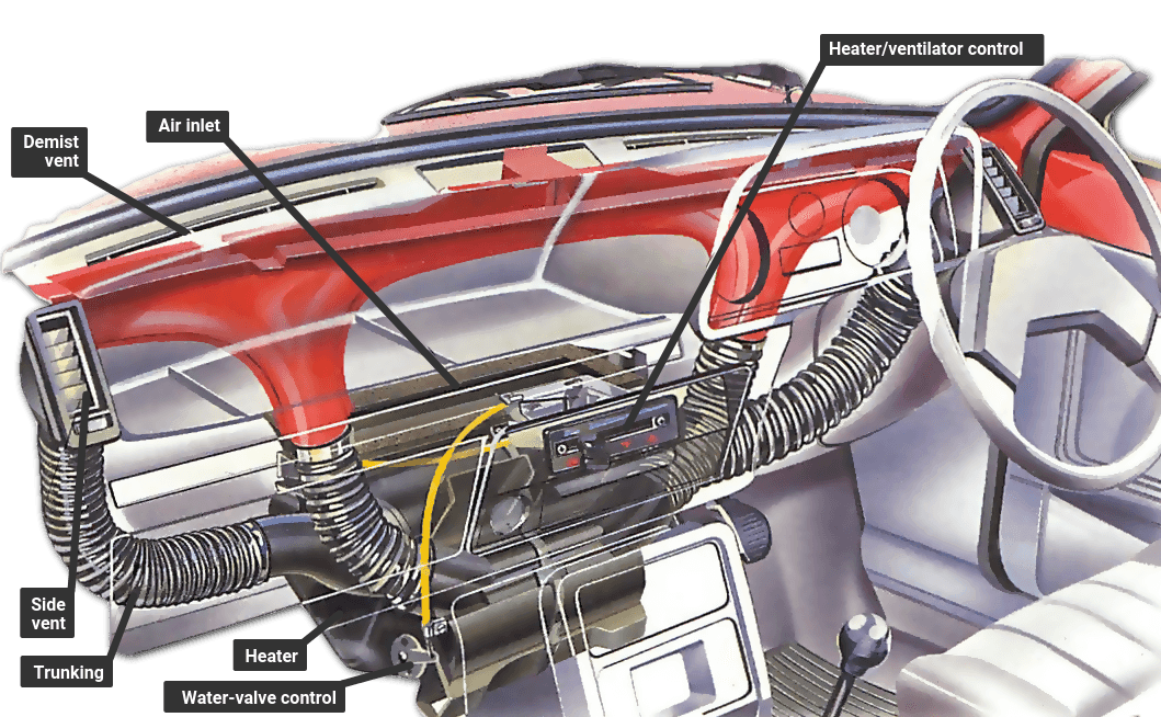 Checking Heater And Ventilator Output How A Car Works