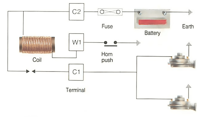 Horn Wiring Diagram Car