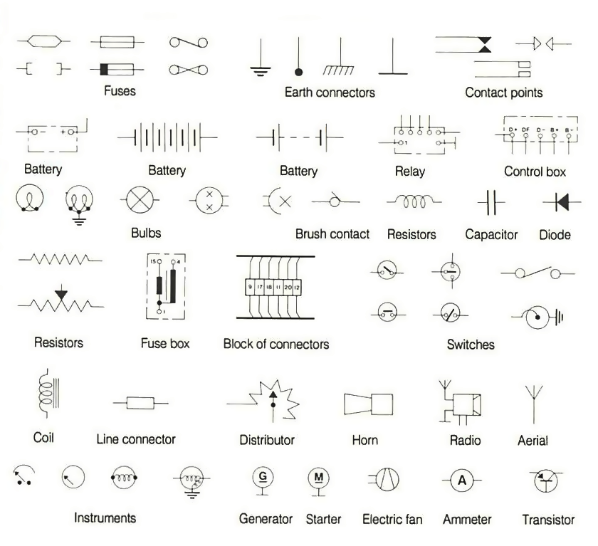 Schematic symbols chart electrical symbols on wiring and wiring diagrams symbols automobile the wiring diagram wiring diagram ccuart
