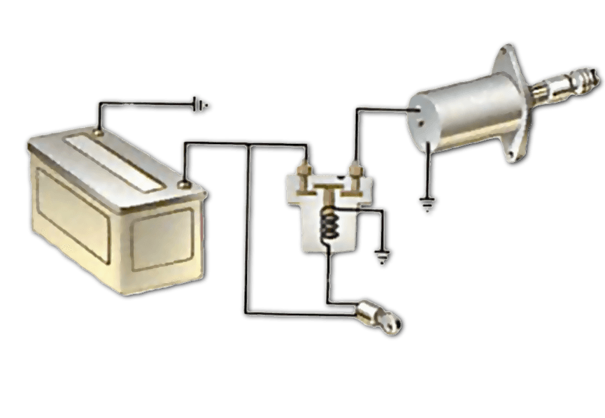 The starter circuit for How a starter motor works