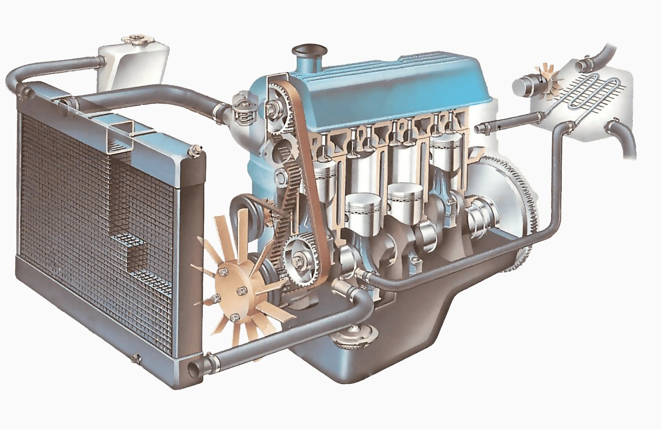 How Does Engine Cooling System Work together with How Engine Cooling  #3F768C