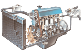 How an engine cooling system works