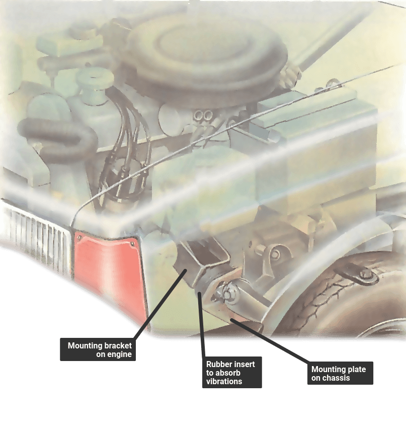 Engine Mount Replacement How A Car Works