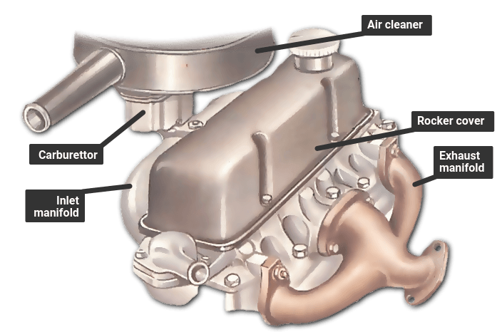 Exhaust manifold gasket replacement | How a Car Works