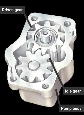 A gear-type pump
