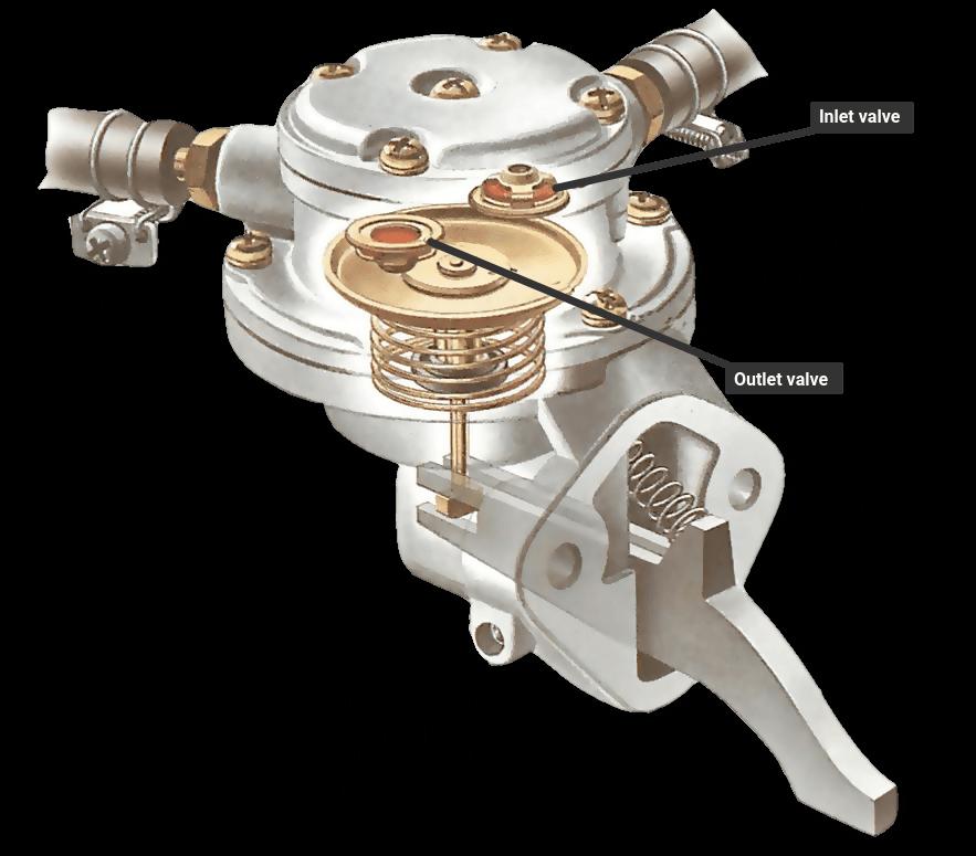 Checking a mechanical fuel pump | How a Car Works
