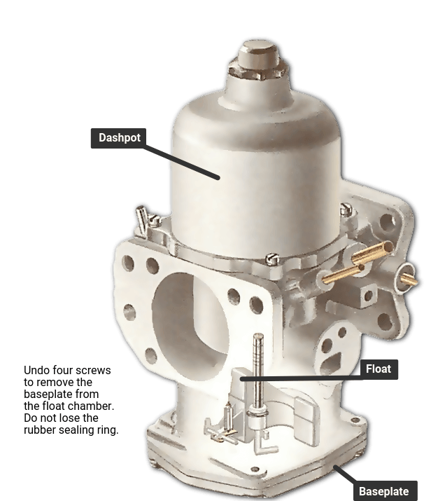 Stripping an HIF carburettor