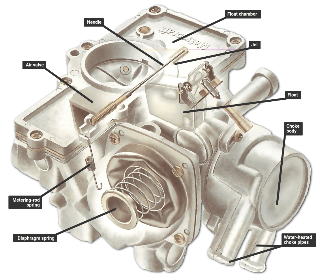 Ford carburettor for small cars