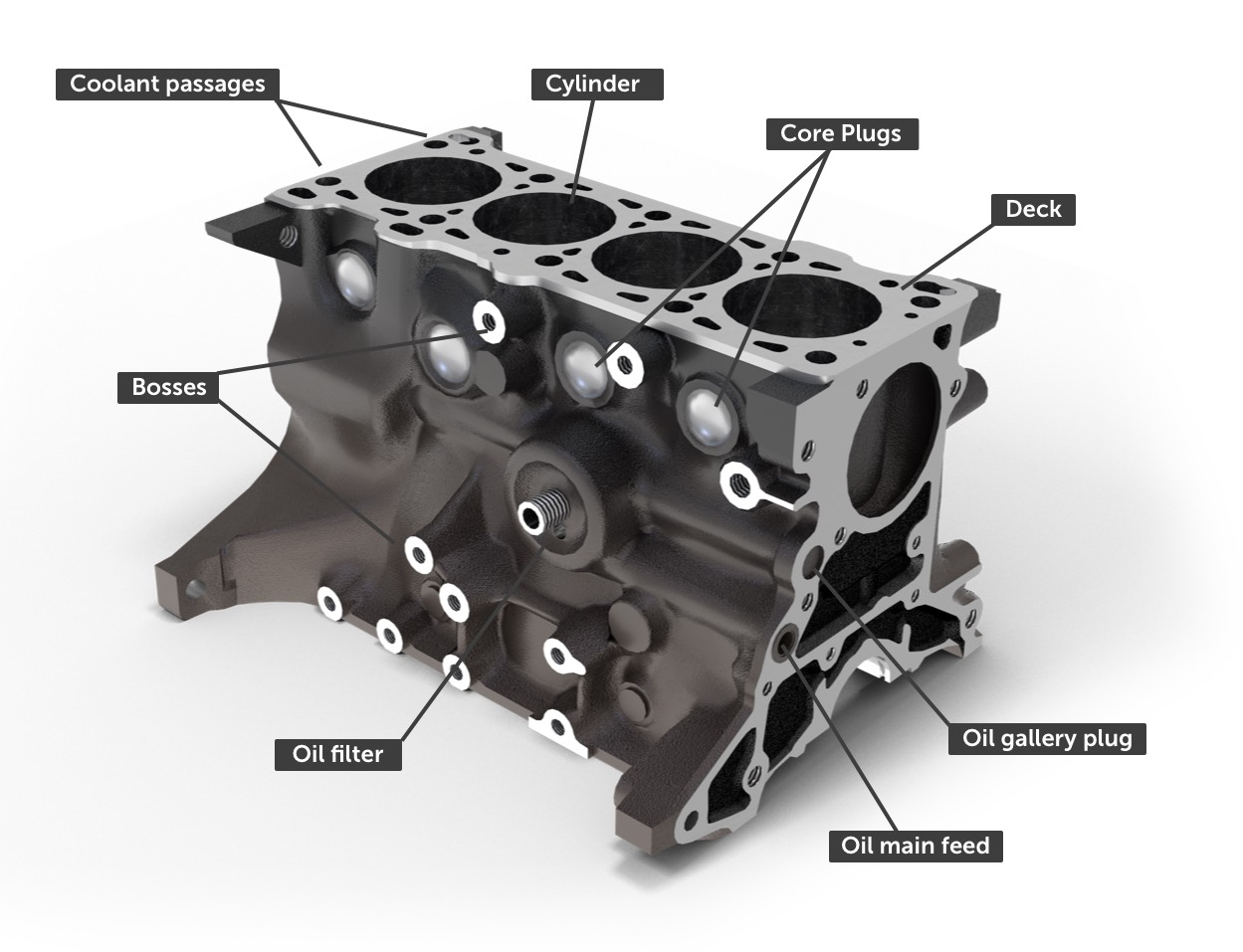 Production manufacturing knots and details of automobile diesel engines spare parts