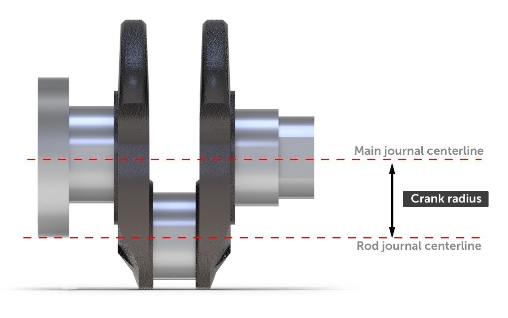 How the crankshaft works - All the details - How a Car Works