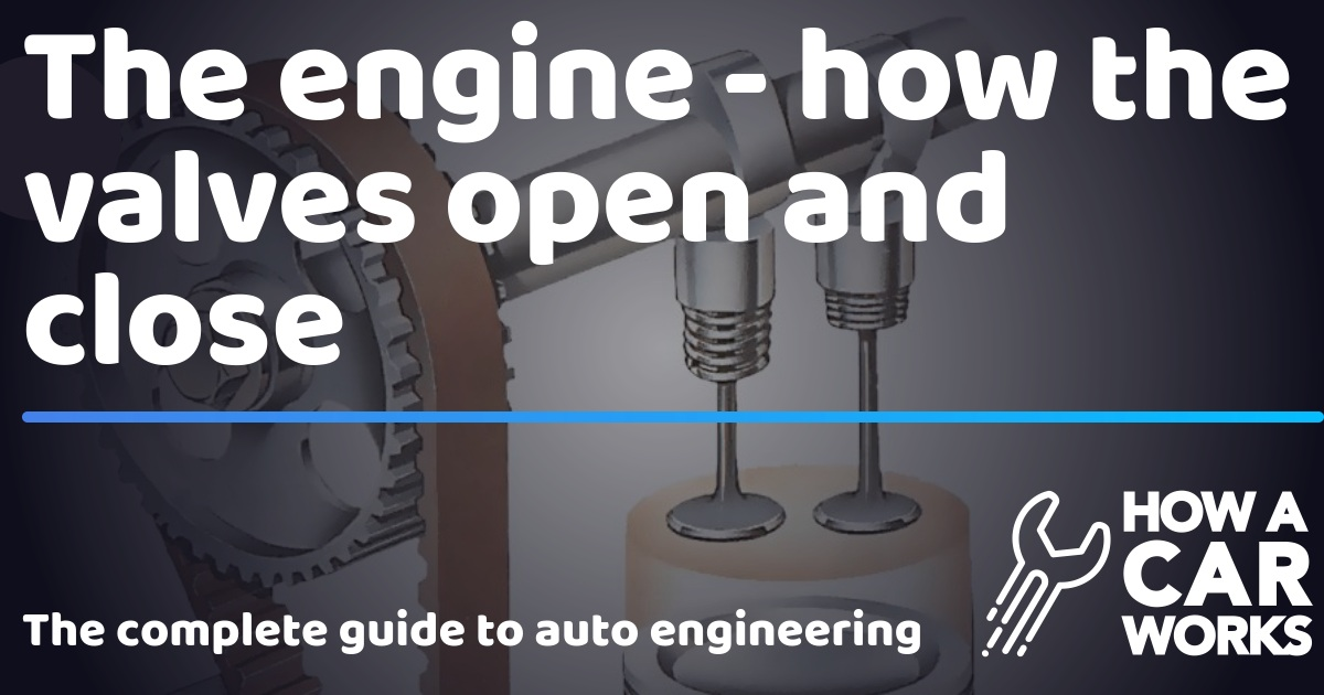 The engine - how the valves open and close | How a Car Works