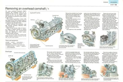 How to remove an overhead camshaft