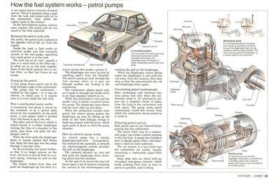 Cómo funciona una bomba de combustible