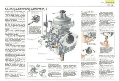 Ajuste de un carburador Stromberg
