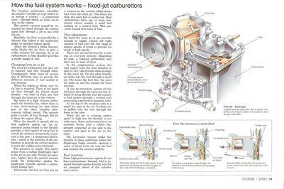 Cómo funciona el sistema de combustible: difusor fijo