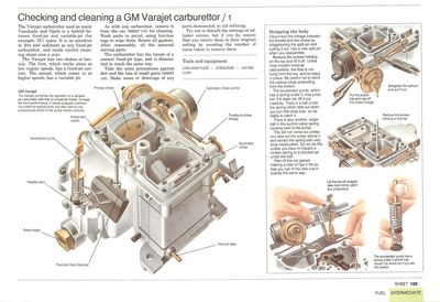 Checking and cleaning a GM Varajet carburettor