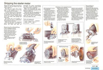Stripping the starter motor
