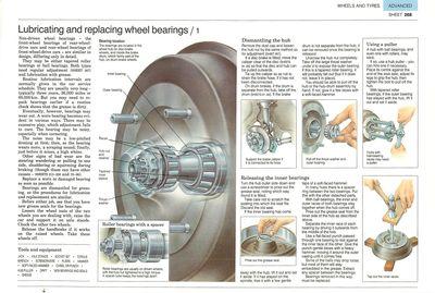 Remoción de los rulemanes de la rueda