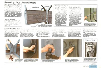 Renewing hinge pins and hinges