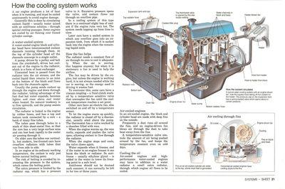 Le fonctionnement du système de refroidissement