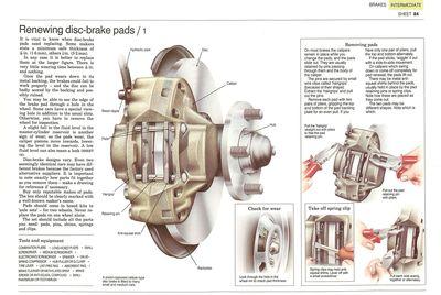 Renewing disc-brake pads