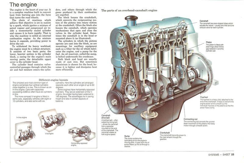 How Cars Work Pdf